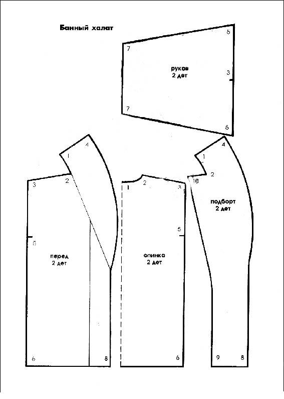 Re: Простые модели и выкройки для шитья. одежда для собак своими.