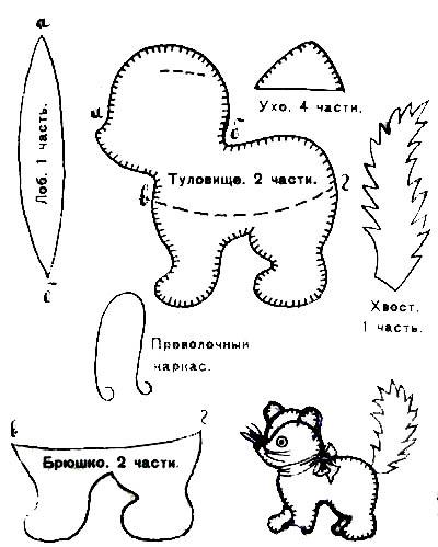 Выкройки мягких игрушек лисичка